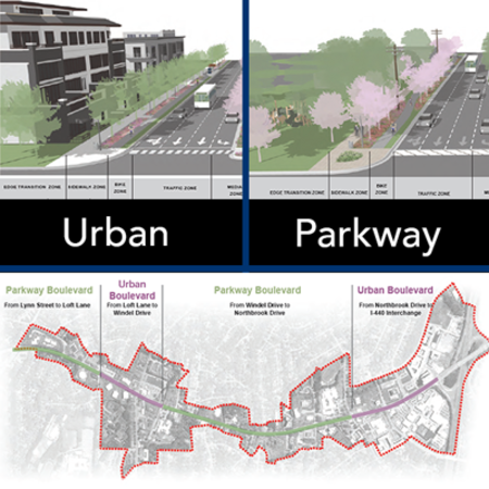 The streetscape recommendation is to move between urban and parkway boulevards along the corridor do you agree with the plan? View